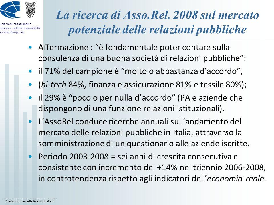____________________________ Stefano Scarcella Prandstraller Relazioni istituzionali e Gestione della responsabilità sociale dimpresa La ricerca di Asso.Rel.
