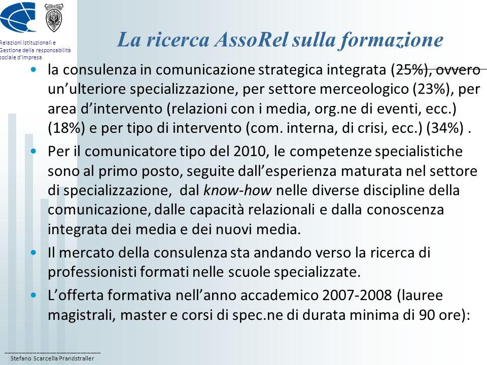 ____________________________ Stefano Scarcella Prandstraller Relazioni istituzionali e Gestione della responsabilità sociale dimpresa La ricerca AssoRel sulla formazione la consulenza in comunicazione strategica integrata (25%), ovvero unulteriore specializzazione, per settore merceologico (23%), per area dintervento (relazioni con i media, org.ne di eventi, ecc.) (18%) e per tipo di intervento (com.