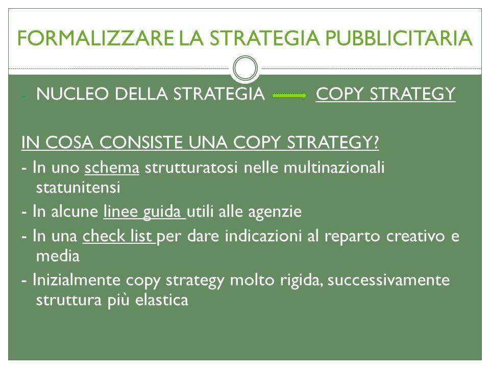 FORMALIZZARE LA STRATEGIA PUBBLICITARIA - NUCLEO DELLA STRATEGIA COPY STRATEGY IN COSA CONSISTE UNA COPY STRATEGY? - In uno schema strutturatosi nelle