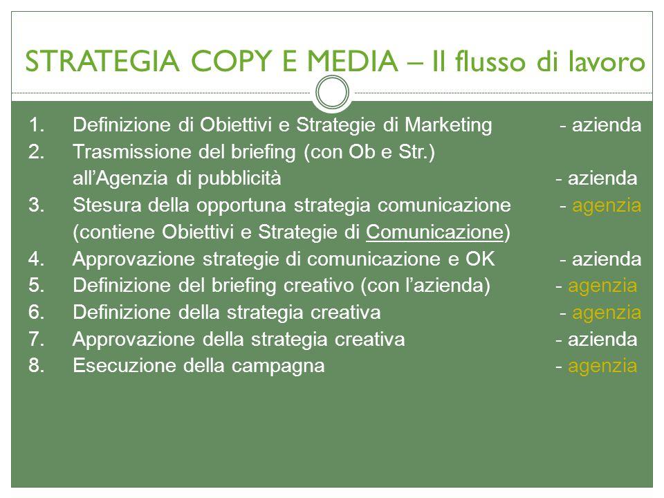 STRATEGIA COPY E MEDIA – Il flusso di lavoro 1.Definizione di Obiettivi e Strategie di Marketing - azienda 2.Trasmissione del briefing (con Ob e Str.)