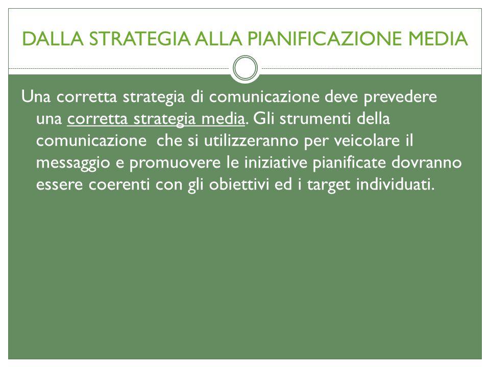 DALLA STRATEGIA ALLA PIANIFICAZIONE MEDIA Una corretta strategia di comunicazione deve prevedere una corretta strategia media. Gli strumenti della com