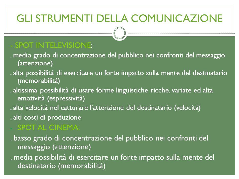 GLI STRUMENTI DELLA COMUNICAZIONE - SPOT IN TELEVISIONE:. medio grado di concentrazione del pubblico nei confronti del messaggio (attenzione). alta po
