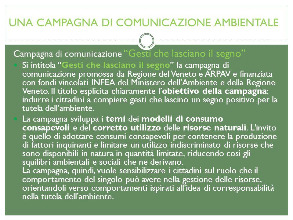 UNA CAMPAGNA DI COMUNICAZIONE AMBIENTALE Campagna di comunicazione Gesti che lasciano il segno Si intitola Gesti che lasciano il segno la campagna di