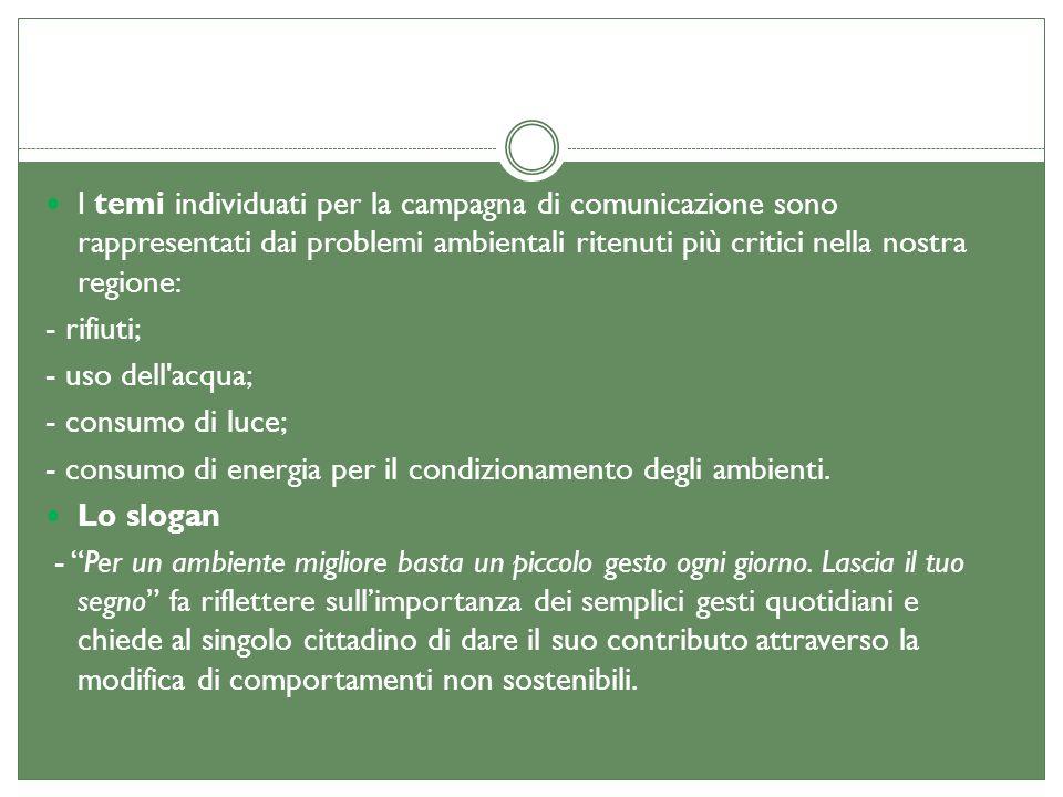 I temi individuati per la campagna di comunicazione sono rappresentati dai problemi ambientali ritenuti più critici nella nostra regione: - rifiuti; -