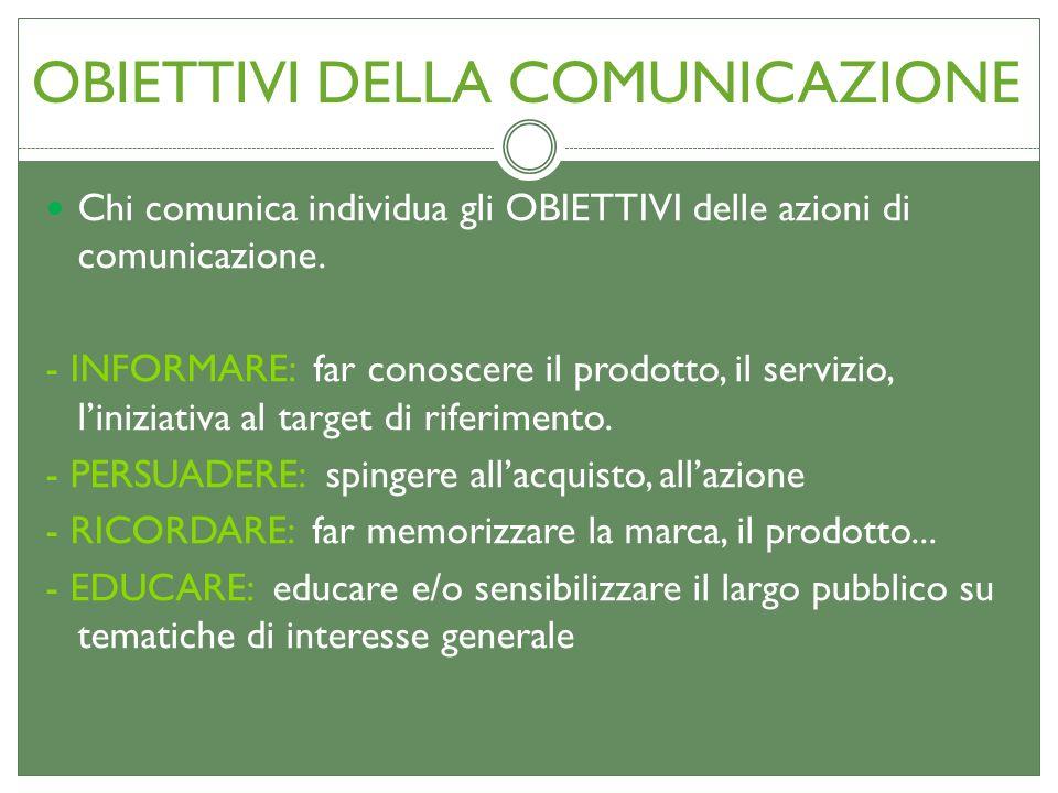OBIETTIVI DELLA COMUNICAZIONE Chi comunica individua gli OBIETTIVI delle azioni di comunicazione. - INFORMARE: far conoscere il prodotto, il servizio,
