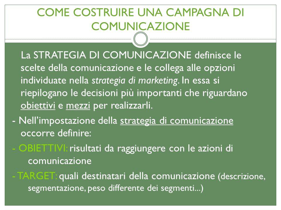 COME COSTRUIRE UNA CAMPAGNA DI COMUNICAZIONE La STRATEGIA DI COMUNICAZIONE definisce le scelte della comunicazione e le collega alle opzioni individua