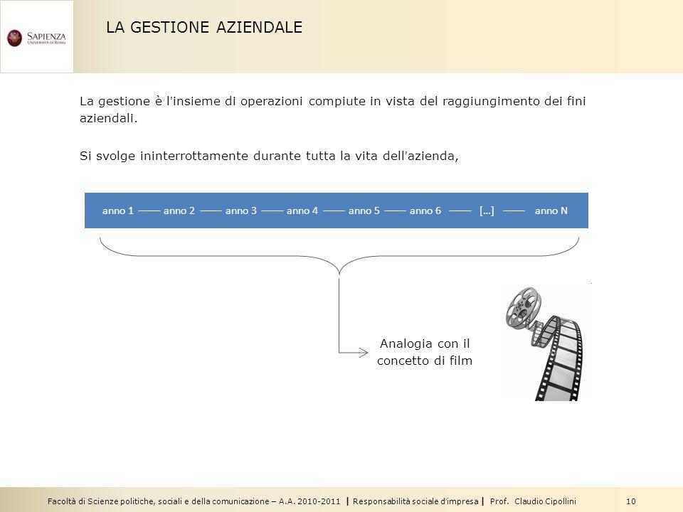 Facoltà di Scienze politiche, sociali e della comunicazione – A.A. 2010-2011 | Responsabilità sociale dimpresa | Prof. Claudio Cipollini 10 LA GESTION