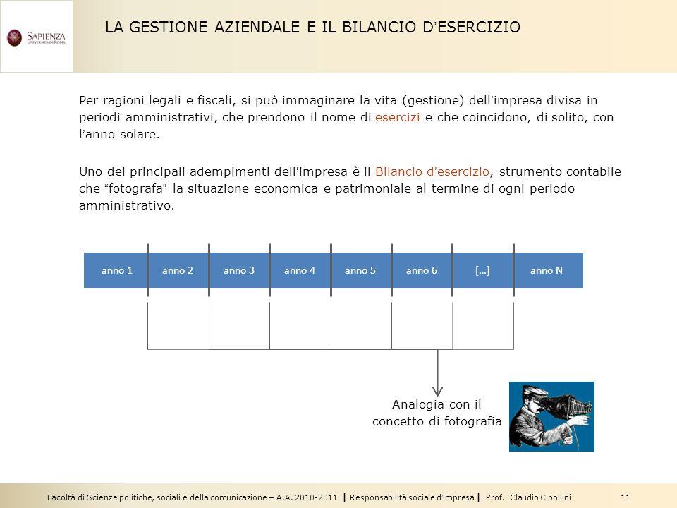 Facoltà di Scienze politiche, sociali e della comunicazione – A.A. 2010-2011 | Responsabilità sociale dimpresa | Prof. Claudio Cipollini 11 LA GESTION