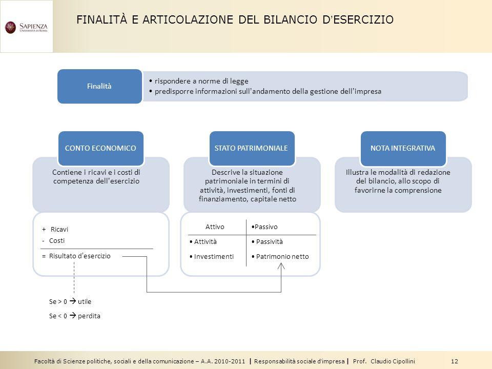 Facoltà di Scienze politiche, sociali e della comunicazione – A.A. 2010-2011 | Responsabilità sociale dimpresa | Prof. Claudio Cipollini 12 Passivo Pa