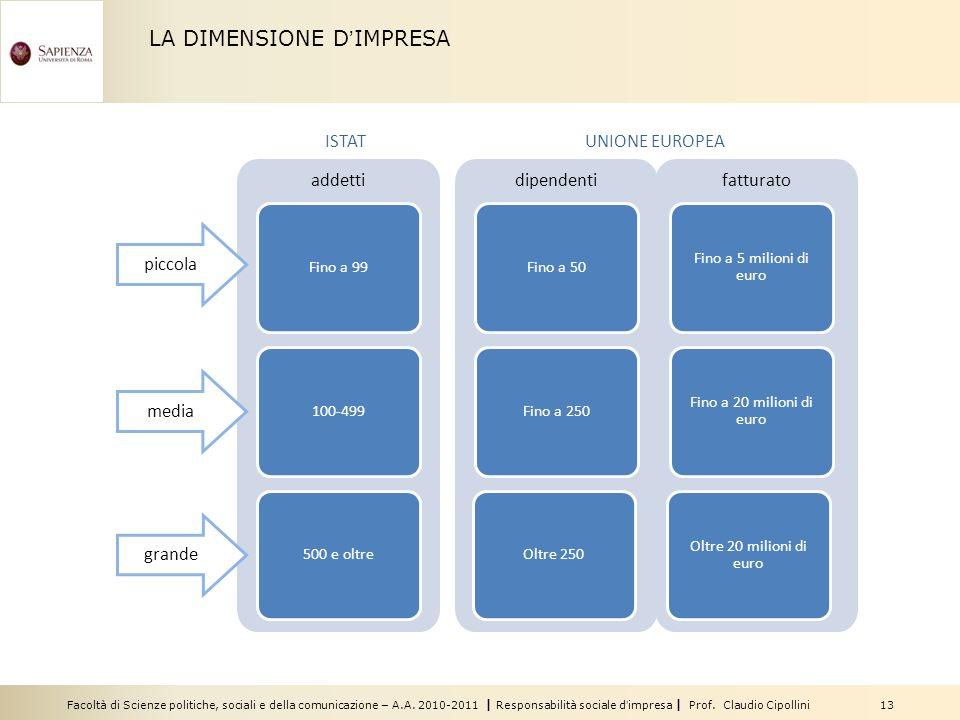 Facoltà di Scienze politiche, sociali e della comunicazione – A.A. 2010-2011 | Responsabilità sociale dimpresa | Prof. Claudio Cipollini 13 LA DIMENSI