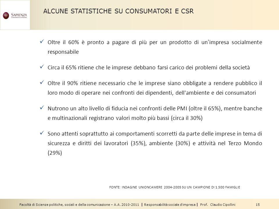 Facoltà di Scienze politiche, sociali e della comunicazione – A.A. 2010-2011 | Responsabilità sociale dimpresa | Prof. Claudio Cipollini 15 ALCUNE STA