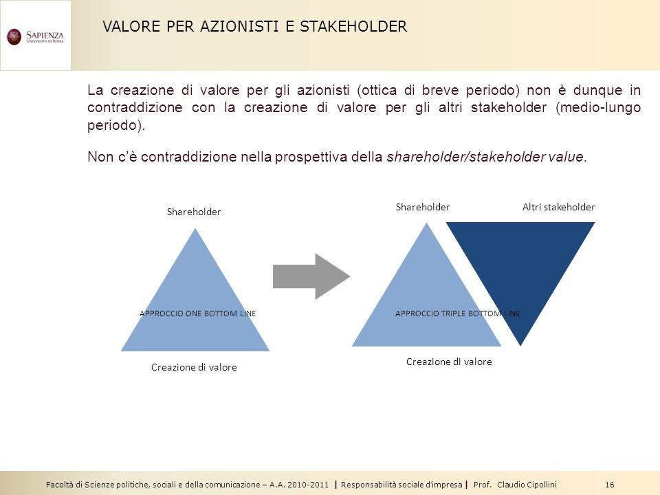 Facoltà di Scienze politiche, sociali e della comunicazione – A.A. 2010-2011 | Responsabilità sociale dimpresa | Prof. Claudio Cipollini 16 VALORE PER