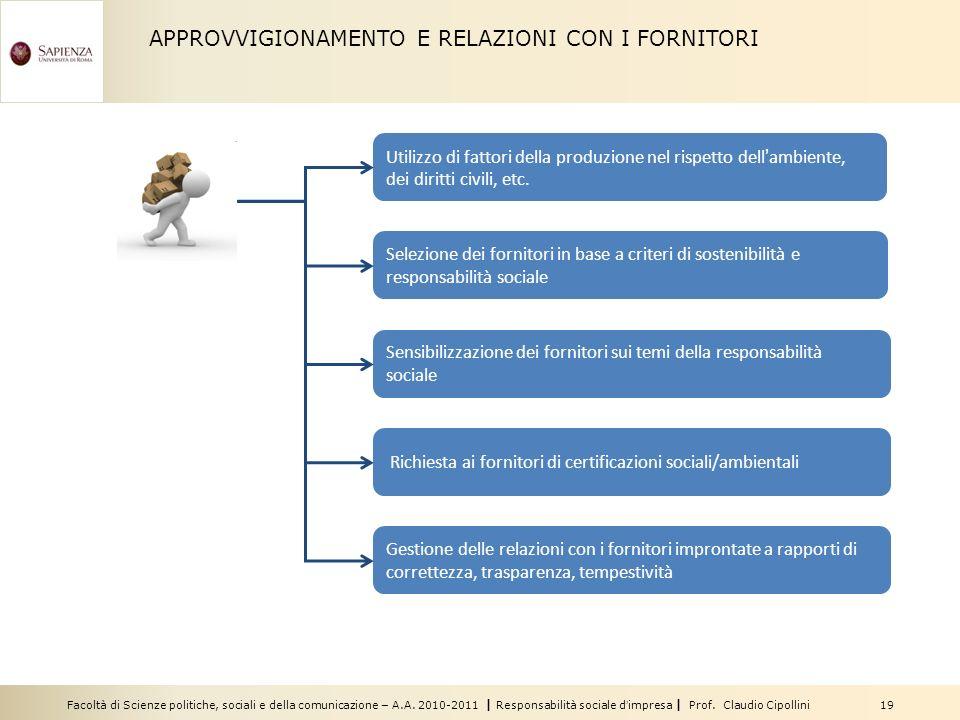 Facoltà di Scienze politiche, sociali e della comunicazione – A.A. 2010-2011 | Responsabilità sociale dimpresa | Prof. Claudio Cipollini 19 APPROVVIGI