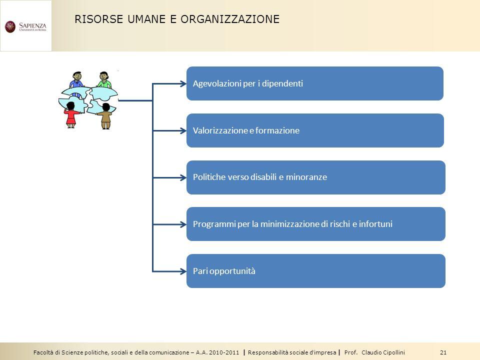 Facoltà di Scienze politiche, sociali e della comunicazione – A.A. 2010-2011 | Responsabilità sociale dimpresa | Prof. Claudio Cipollini 21 RISORSE UM