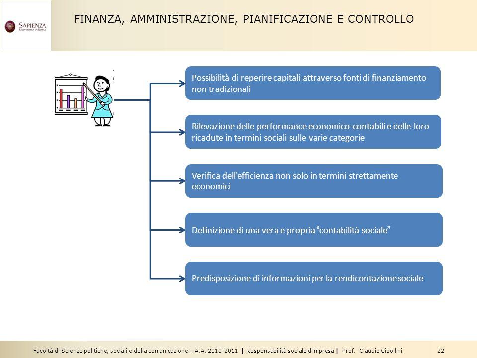 Facoltà di Scienze politiche, sociali e della comunicazione – A.A. 2010-2011 | Responsabilità sociale dimpresa | Prof. Claudio Cipollini 22 FINANZA, A