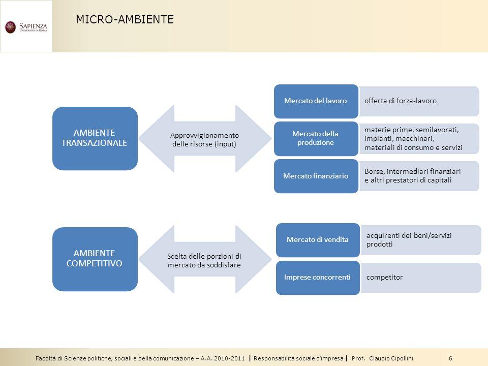 Facoltà di Scienze politiche, sociali e della comunicazione – A.A. 2010-2011 | Responsabilità sociale dimpresa | Prof. Claudio Cipollini 6 MICRO-AMBIE
