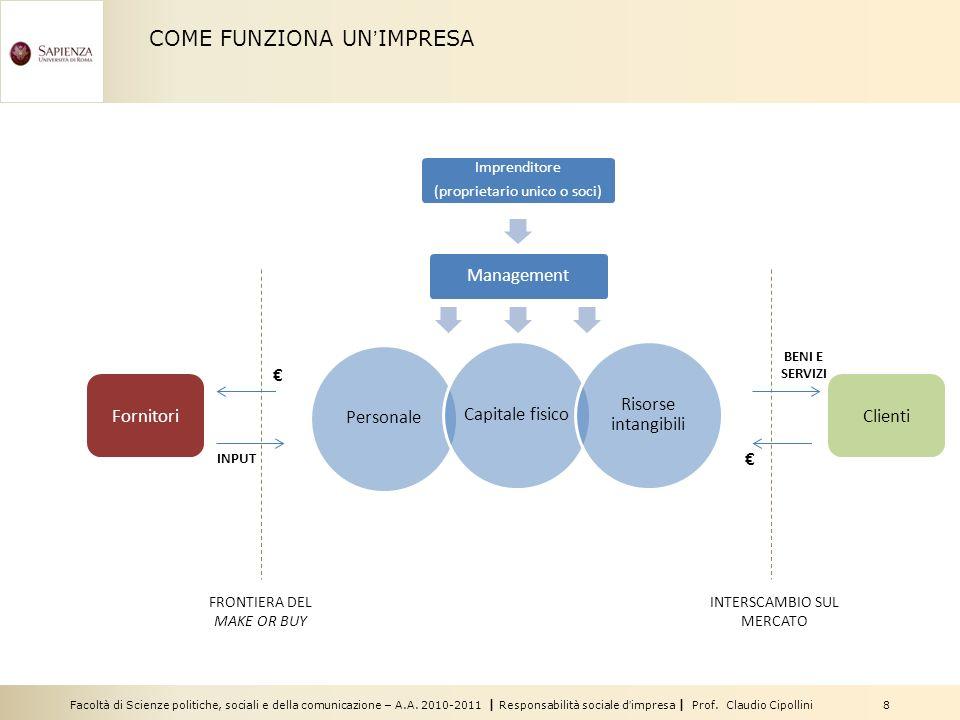 Facoltà di Scienze politiche, sociali e della comunicazione – A.A. 2010-2011 | Responsabilità sociale dimpresa | Prof. Claudio Cipollini 8 COME FUNZIO
