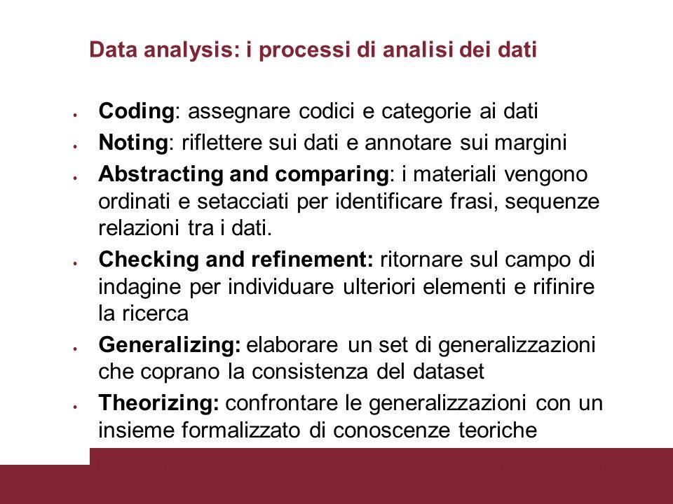Pagina 57 Data analysis: i processi di analisi dei dati Coding: assegnare codici e categorie ai dati Noting: riflettere sui dati e annotare sui margini Abstracting and comparing: i materiali vengono ordinati e setacciati per identificare frasi, sequenze relazioni tra i dati.