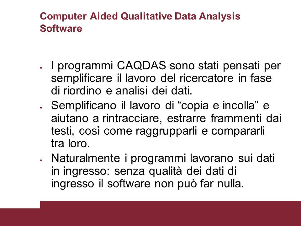 Pagina 58 Computer Aided Qualitative Data Analysis Software I programmi CAQDAS sono stati pensati per semplificare il lavoro del ricercatore in fase di riordino e analisi dei dati.