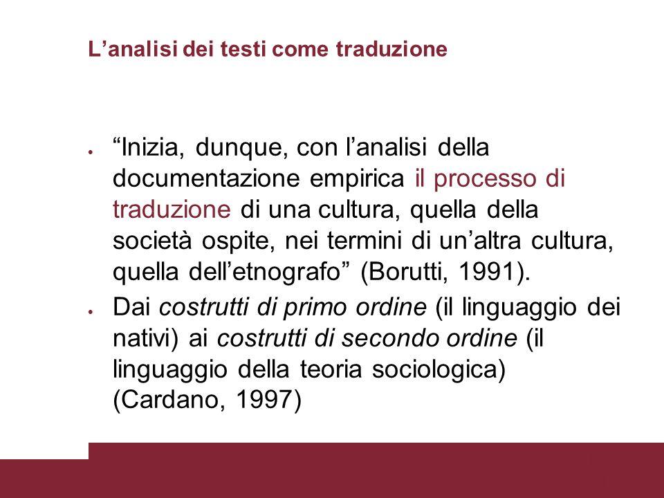 Pagina 64 Lanalisi dei testi come traduzione Inizia, dunque, con lanalisi della documentazione empirica il processo di traduzione di una cultura, quella della società ospite, nei termini di unaltra cultura, quella delletnografo (Borutti, 1991).