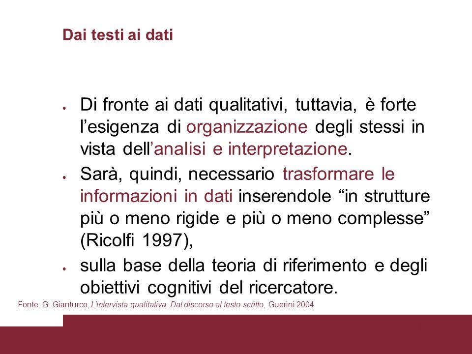 Pagina 67 Dai testi ai dati Di fronte ai dati qualitativi, tuttavia, è forte lesigenza di organizzazione degli stessi in vista dellanalisi e interpretazione.
