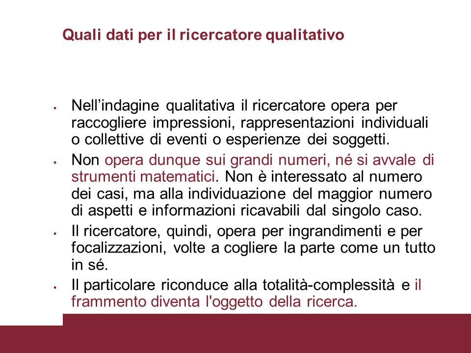 Pagina 69 Quali dati per il ricercatore qualitativo Nellindagine qualitativa il ricercatore opera per raccogliere impressioni, rappresentazioni individuali o collettive di eventi o esperienze dei soggetti.