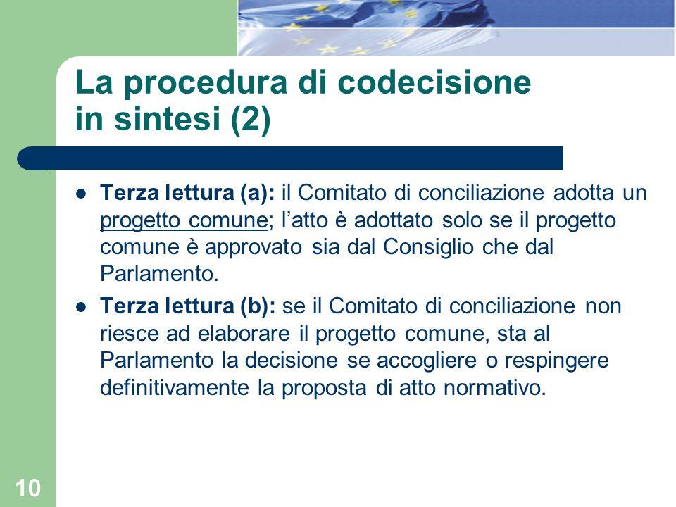 10 La procedura di codecisione in sintesi (2) Terza lettura (a): il Comitato di conciliazione adotta un progetto comune; latto è adottato solo se il p