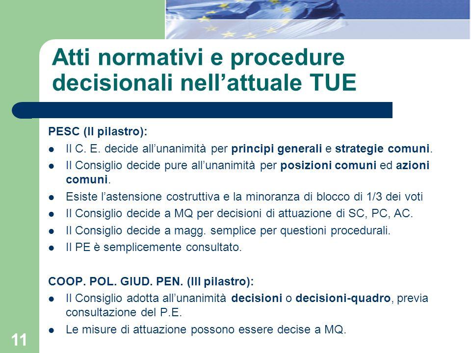 11 Atti normativi e procedure decisionali nellattuale TUE PESC (II pilastro): Il C. E. decide allunanimità per principi generali e strategie comuni. I