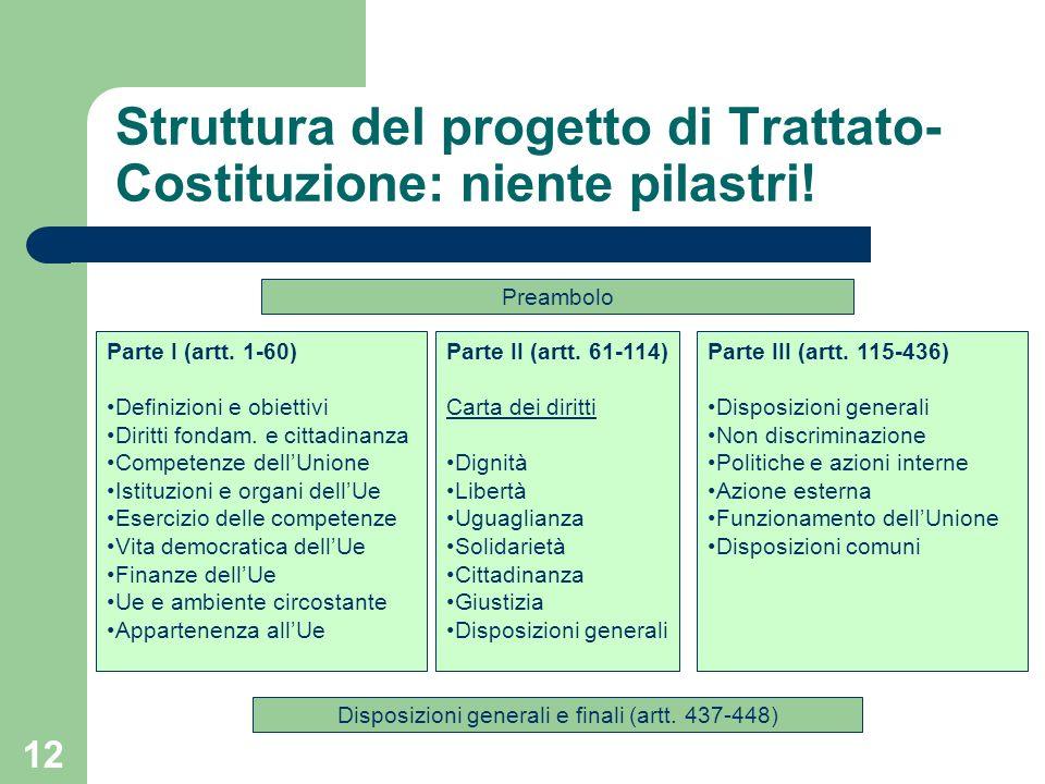 12 Struttura del progetto di Trattato- Costituzione: niente pilastri! Preambolo Parte III (artt. 115-436) Disposizioni generali Non discriminazione Po