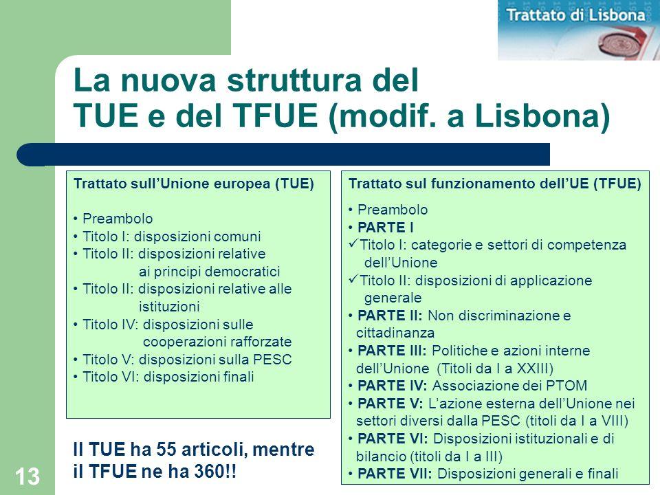 13 La nuova struttura del TUE e del TFUE (modif. a Lisbona) Trattato sul funzionamento dellUE (TFUE) Preambolo PARTE I Titolo I: categorie e settori d
