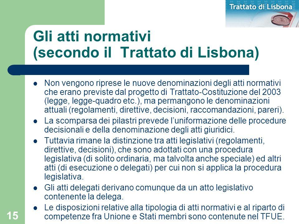 15 Gli atti normativi (secondo il Trattato di Lisbona) Non vengono riprese le nuove denominazioni degli atti normativi che erano previste dal progetto
