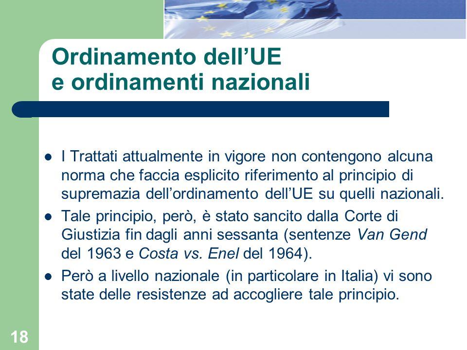 18 Ordinamento dellUE e ordinamenti nazionali I Trattati attualmente in vigore non contengono alcuna norma che faccia esplicito riferimento al princip