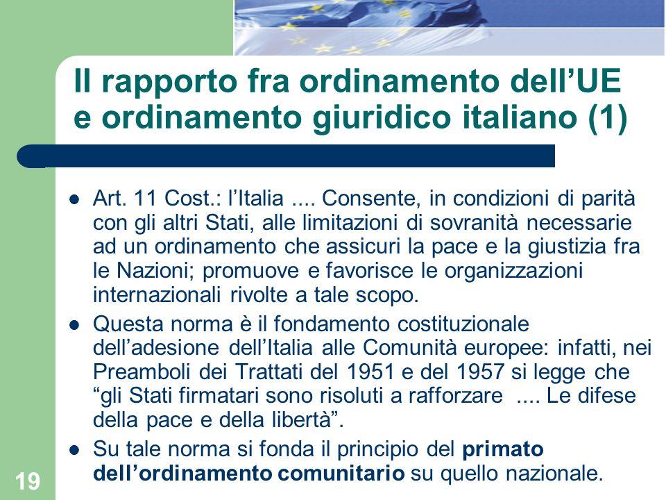 19 Il rapporto fra ordinamento dellUE e ordinamento giuridico italiano (1) Art. 11 Cost.: lItalia.... Consente, in condizioni di parità con gli altri