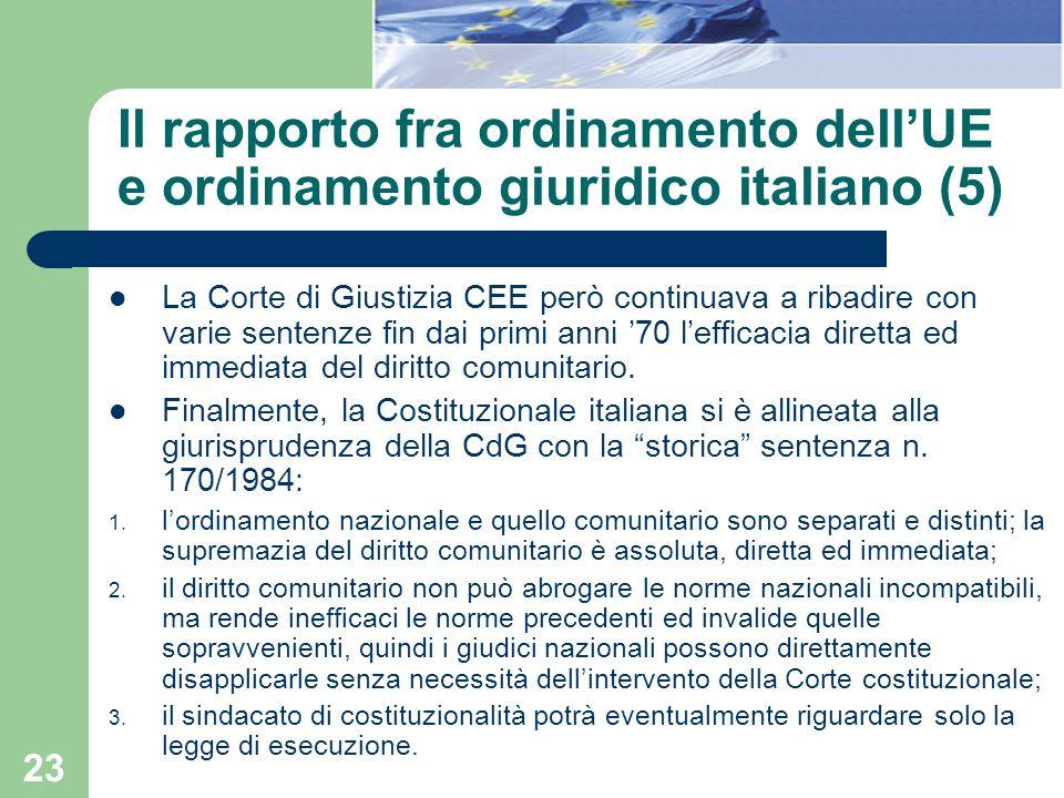 23 Il rapporto fra ordinamento dellUE e ordinamento giuridico italiano (5) La Corte di Giustizia CEE però continuava a ribadire con varie sentenze fin