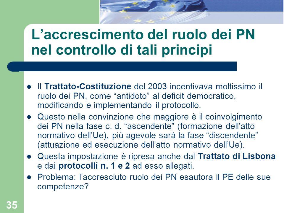 35 Laccrescimento del ruolo dei PN nel controllo di tali principi Il Trattato-Costituzione del 2003 incentivava moltissimo il ruolo dei PN, come antid