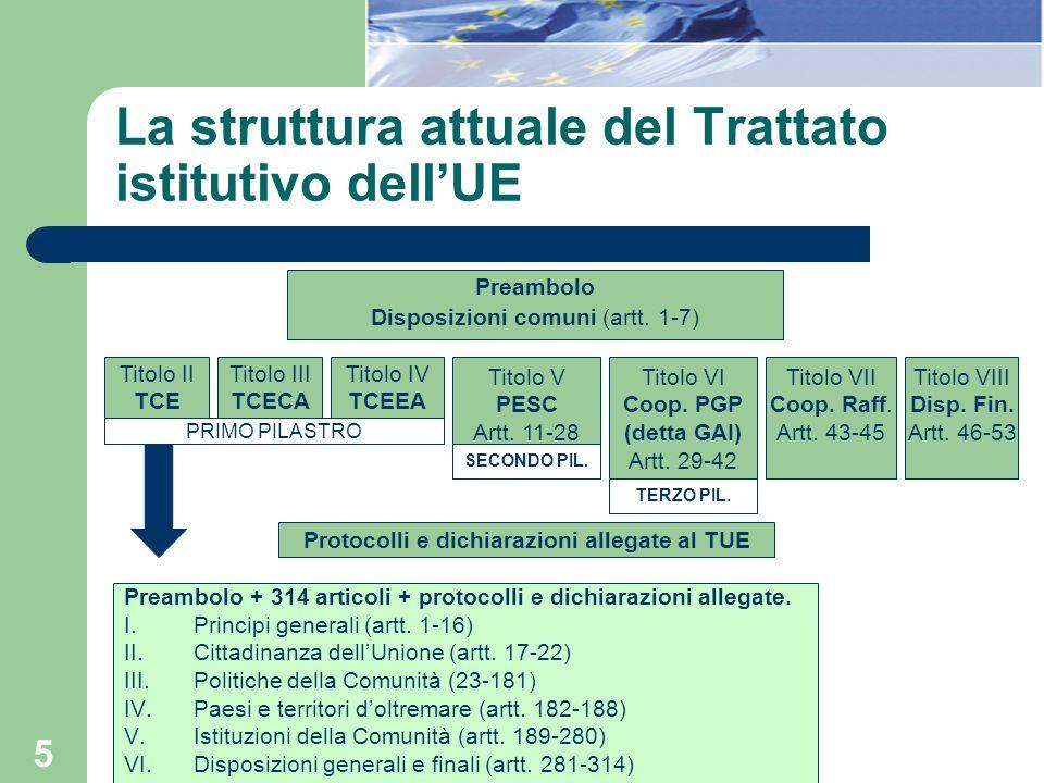 5 La struttura attuale del Trattato istitutivo dellUE Titolo II TCE Titolo III TCECA Titolo IV TCEEA Preambolo Disposizioni comuni (artt. 1-7) Titolo