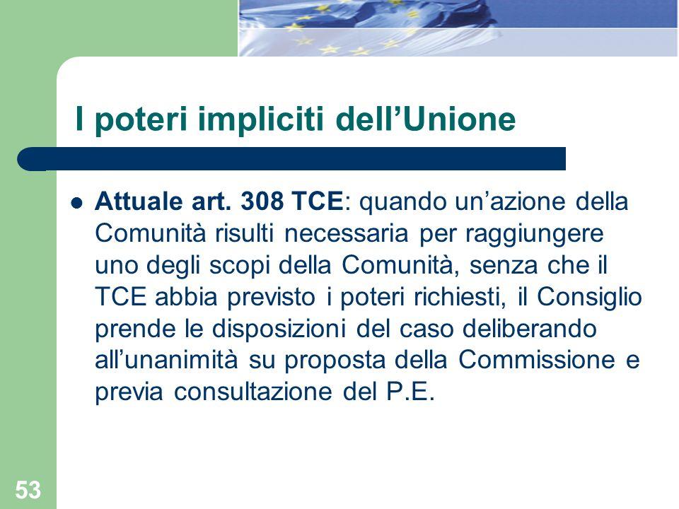 53 I poteri impliciti dellUnione Attuale art. 308 TCE: quando unazione della Comunità risulti necessaria per raggiungere uno degli scopi della Comunit