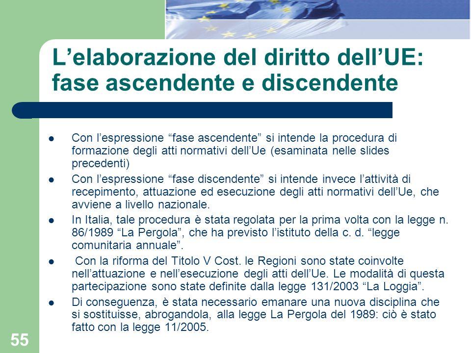 55 Lelaborazione del diritto dellUE: fase ascendente e discendente Con lespressione fase ascendente si intende la procedura di formazione degli atti n