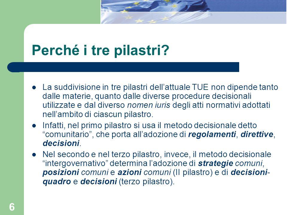 6 Perché i tre pilastri? La suddivisione in tre pilastri dellattuale TUE non dipende tanto dalle materie, quanto dalle diverse procedure decisionali u