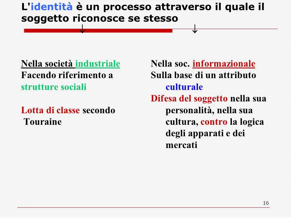 16 L identità è un processo attraverso il quale il soggetto riconosce se stesso Nella società industriale Facendo riferimento a strutture sociali Lotta di classe secondo Touraine Nella soc.