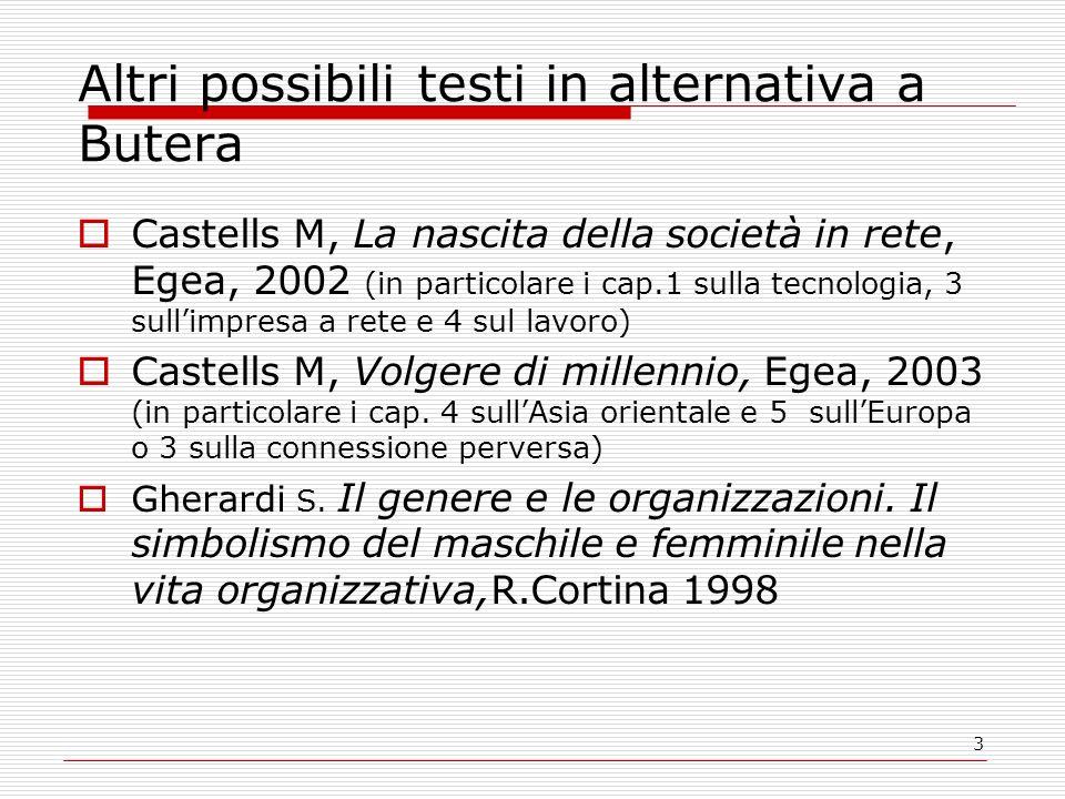 3 Altri possibili testi in alternativa a Butera Castells M, La nascita della società in rete, Egea, 2002 (in particolare i cap.1 sulla tecnologia, 3 sullimpresa a rete e 4 sul lavoro) Castells M, Volgere di millennio, Egea, 2003 (in particolare i cap.
