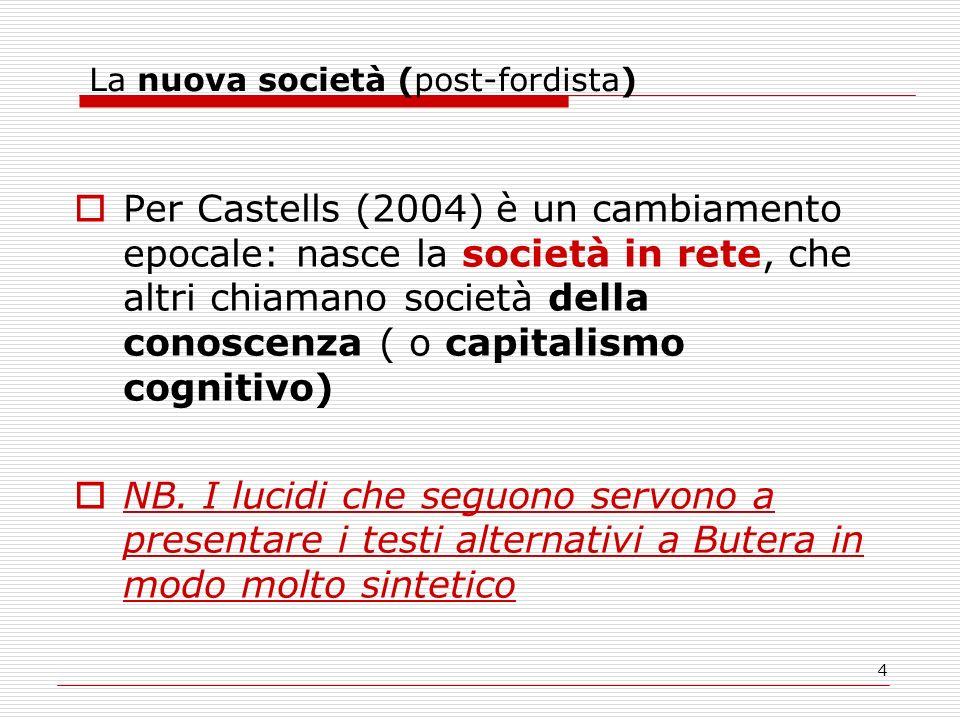 4 La nuova società (post-fordista) Per Castells (2004) è un cambiamento epocale: nasce la società in rete, che altri chiamano società della conoscenza ( o capitalismo cognitivo) NB.