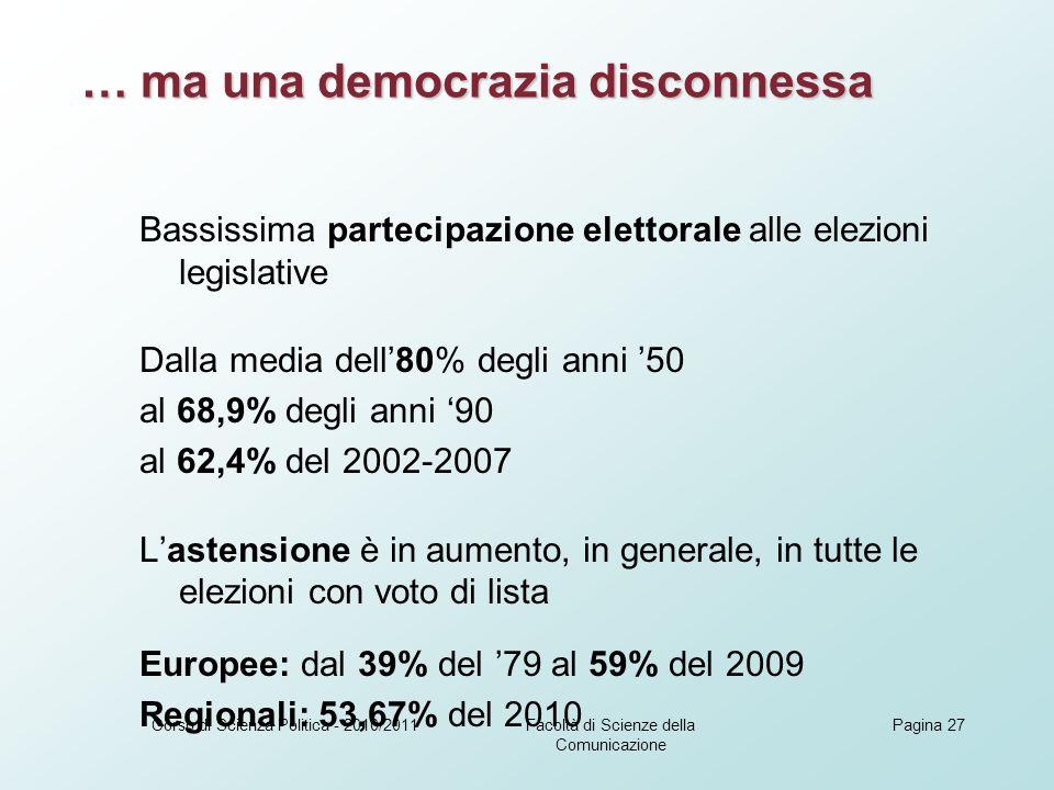 Bassissima partecipazione elettorale alle elezioni legislative Dalla media dell80% degli anni 50 al 68,9% degli anni 90 al 62,4% del 2002-2007 Lastensione è in aumento, in generale, in tutte le elezioni con voto di lista Europee: dal 39% del 79 al 59% del 2009 Regionali: 53,67% del 2010 Le presidenziali sono lunico appuntamento mobilitante Facoltà di Scienze della Comunicazione Corso di Scienza Politica - 2010/2011Pagina 27 … ma una democrazia disconnessa