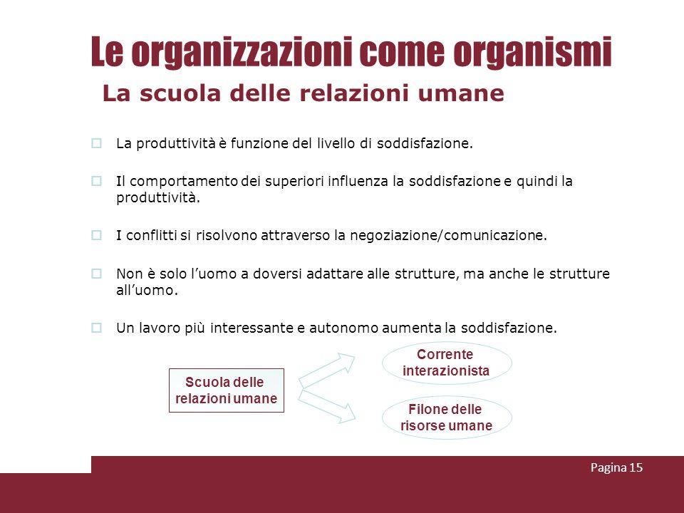 Le organizzazioni come organismi La produttività è funzione del livello di soddisfazione. Il comportamento dei superiori influenza la soddisfazione e