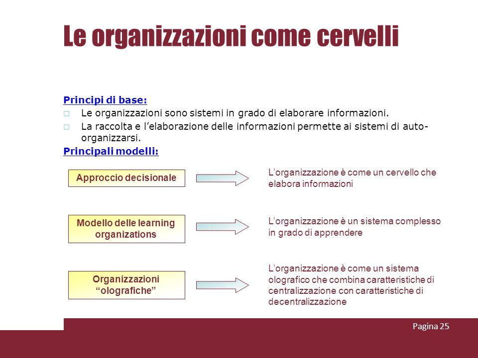 Le organizzazioni come cervelli Principi di base: Le organizzazioni sono sistemi in grado di elaborare informazioni. La raccolta e lelaborazione delle