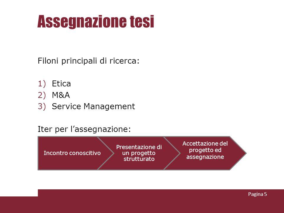 Assegnazione tesi Filoni principali di ricerca: 1)Etica 2)M&A 3)Service Management Iter per lassegnazione: Pagina 5 Incontro conoscitivo Presentazione