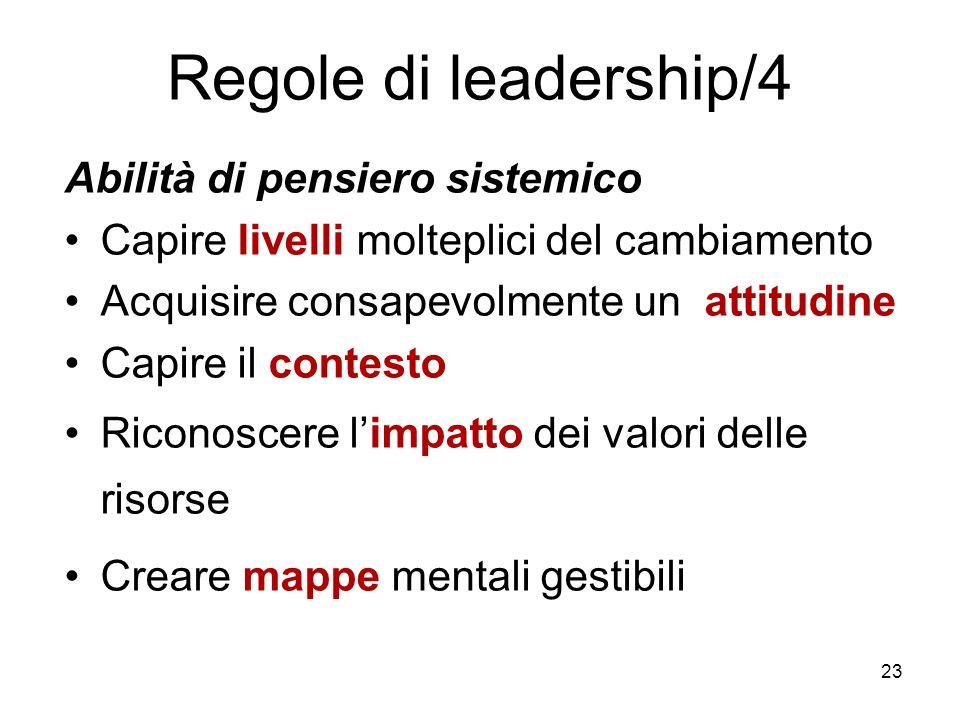 23 Regole di leadership/4 Abilità di pensiero sistemico Capire livelli molteplici del cambiamento Acquisire consapevolmente un attitudine Capire il co