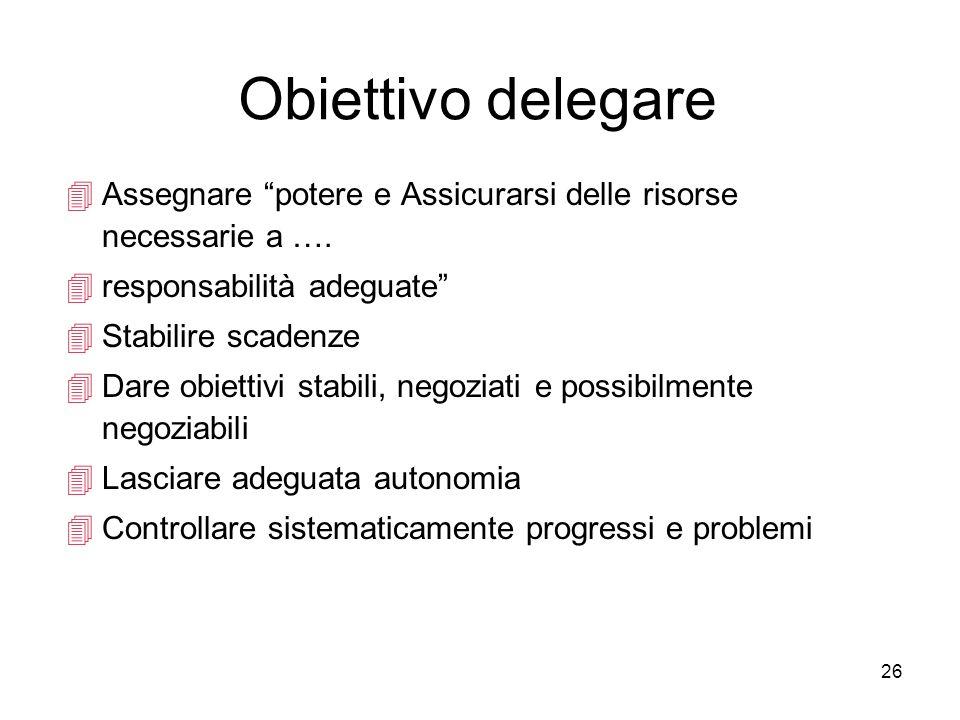 26 Obiettivo delegare 4Assegnare potere e Assicurarsi delle risorse necessarie a …. 4responsabilità adeguate 4Stabilire scadenze 4Dare obiettivi stabi