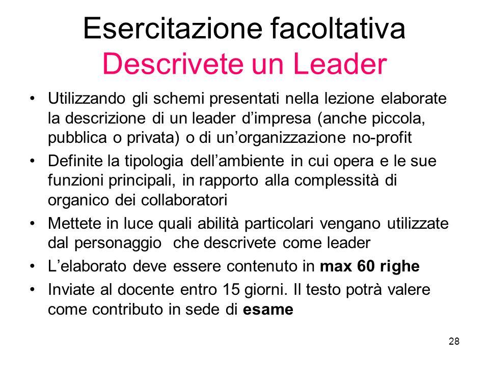 28 Esercitazione facoltativa Descrivete un Leader Utilizzando gli schemi presentati nella lezione elaborate la descrizione di un leader dimpresa (anch