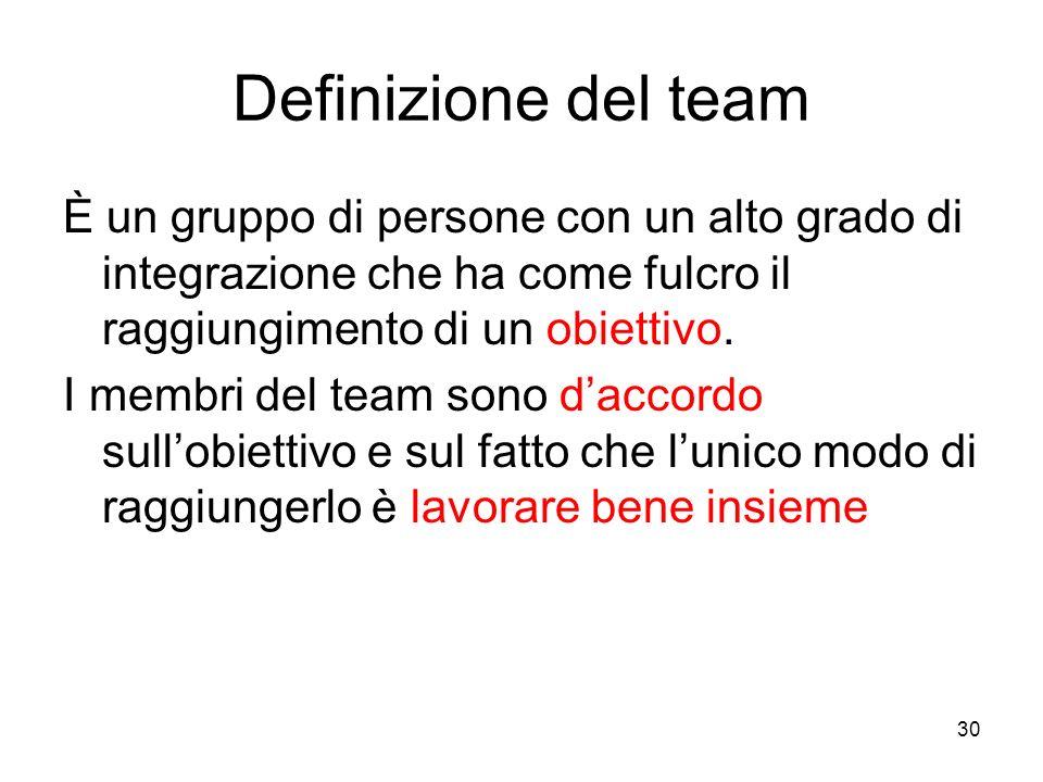 30 Definizione del team È un gruppo di persone con un alto grado di integrazione che ha come fulcro il raggiungimento di un obiettivo. I membri del te